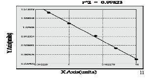 Human GPC1 ELISA Kit
