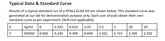 Human HYAL2 ELISA Kit
