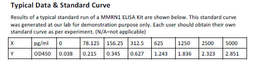 Human MMRN1 ELISA Kit