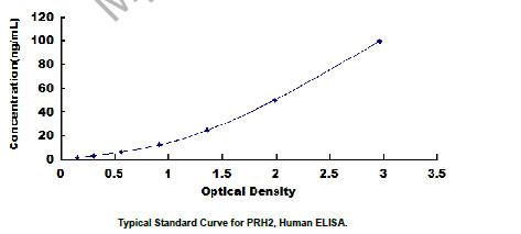 Human PRH2 ELISA Kit