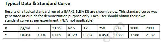 Human BARK1 ELISA Kit