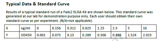 Mouse Fads2 ELISA Kit