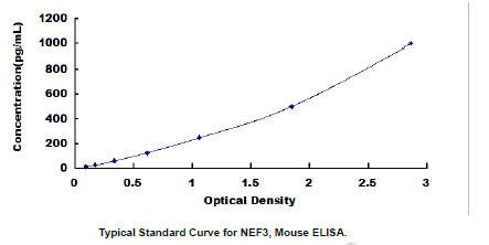 Mouse NEF3 ELISA Kit