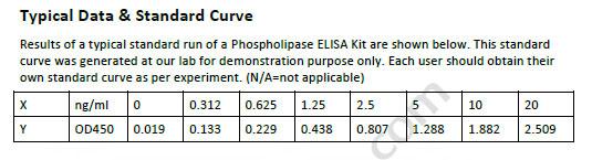 Mouse PLM ELISA Kit